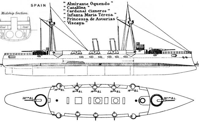 Planos buque tipo Infanta Maria Teresa (1896)